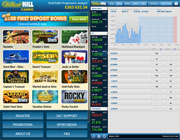 William Hill Mobiele Kasino En Finansieele Weddenskap Skerm